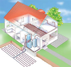 http://www.heatpumpsincambridge.co.uk/images/ground-source-heat-pump.jpg